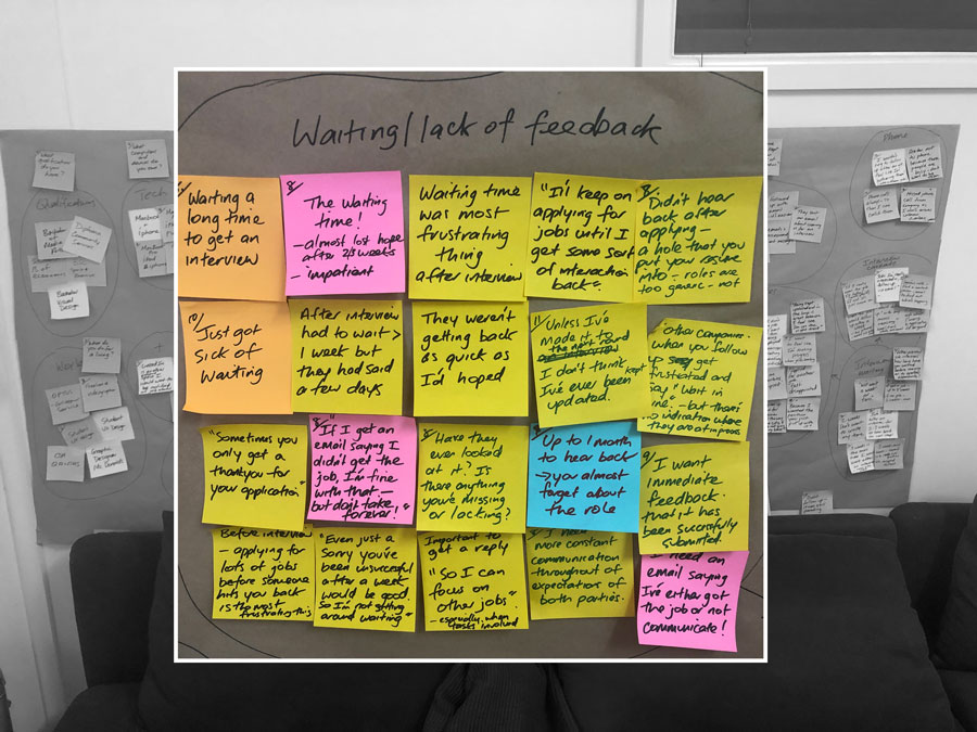 Primary cluster of sticky notes from affinity mapping of data from user interviews.