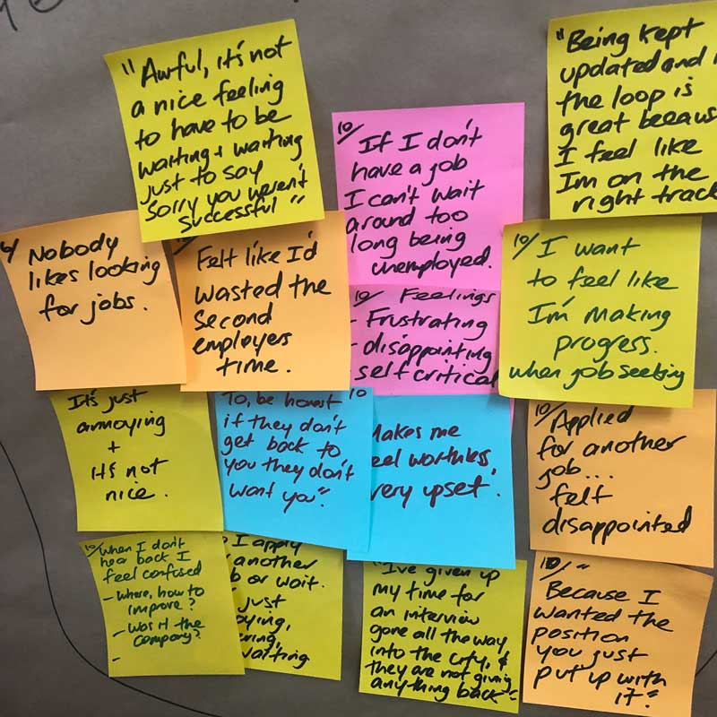 Cluster of sticky notes showing user quotes and feelings.
